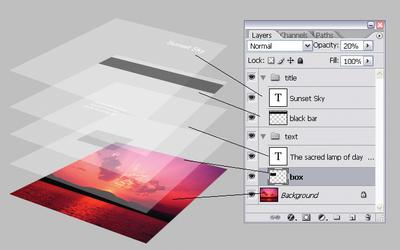 Sekilas Penjelasan Tentang Layers Photoshop.png
